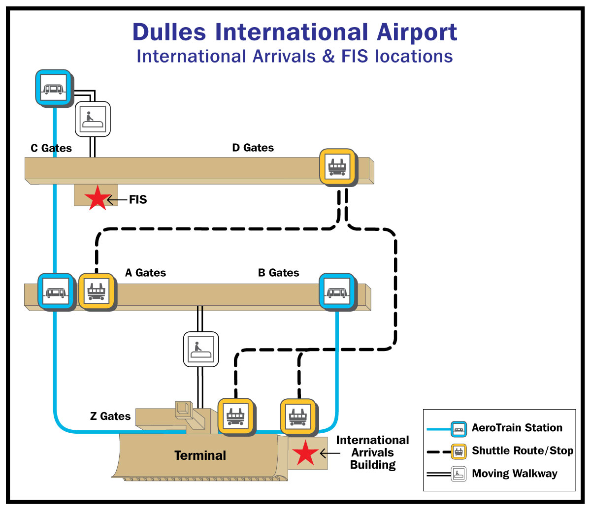 Dulles Airport FIS and IAB Locations